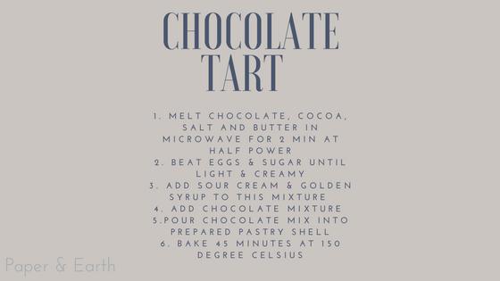 Method Chocolate Tart