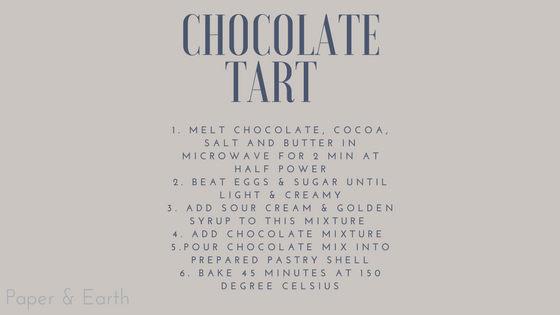 Method Chocolate Tart